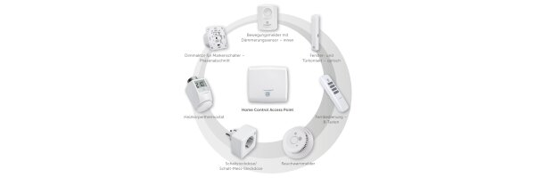 System Homematic IP